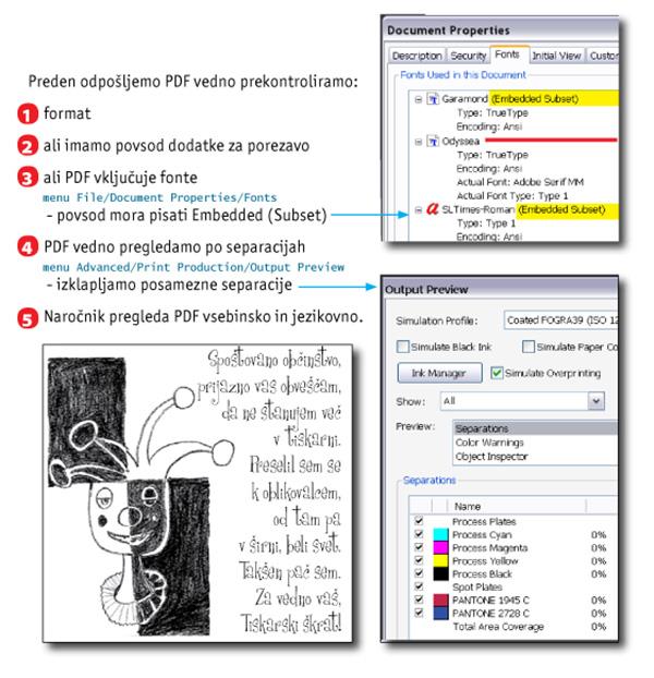 Kontrola PDF datoteke